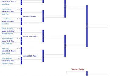 Cuadros y horarios del Torneo Apertura de squash 2021